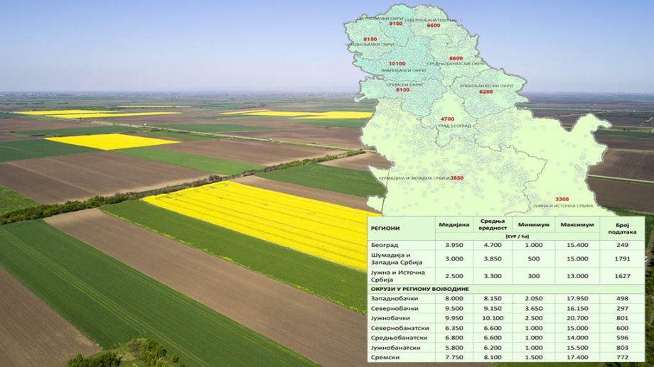 Prosecna cena zemljišta